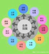 上海公司变更需要什么材料,需要多少钱