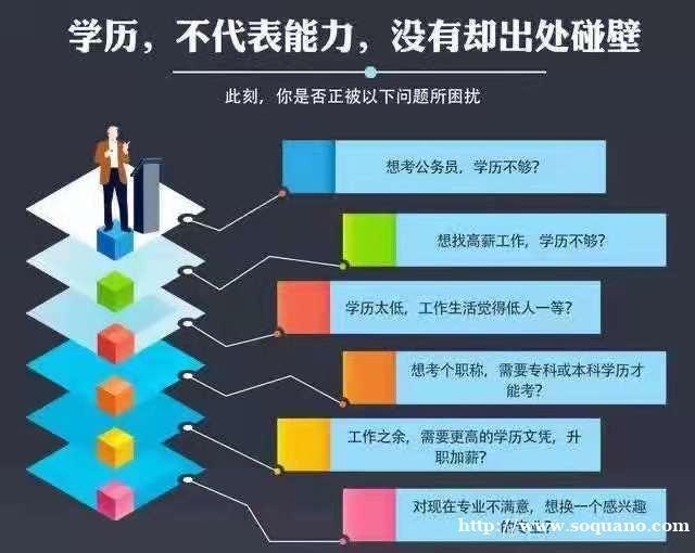 2021年秋季北京中医药大学网络教育招生简章