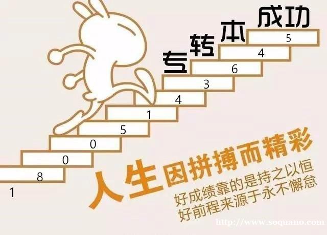 江苏瀚宣博大五年制专转本培训班,成全自己成就未来!